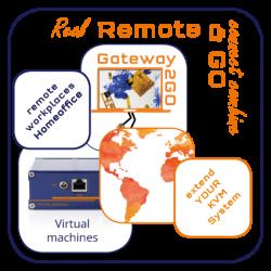 Icon-remote-connect-combine_web